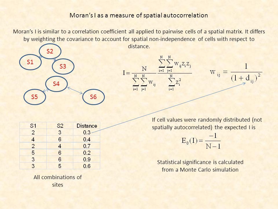 Moran's I as a measure of spatial autocorrelation Moran's I is similar to a correlation coefficient all applied to pairwise cells of a spatial matrix.