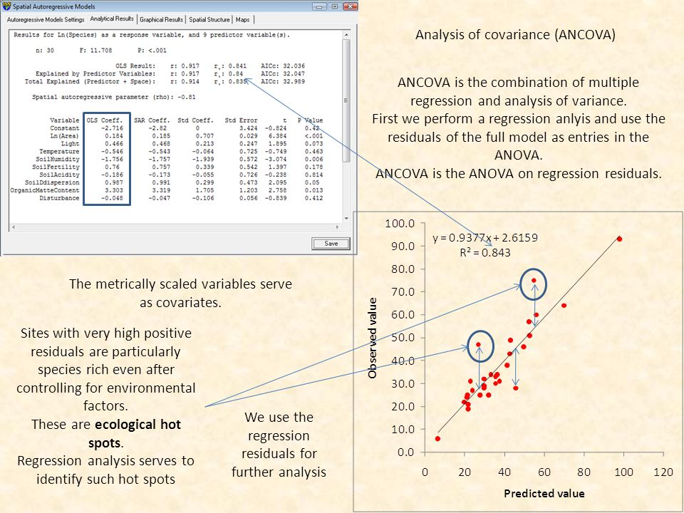 Analysis of covariance (ANCOVA) ANCOVA is the combination of multiple regression and analysis of variance.