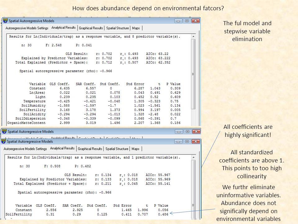 How does abundance depend on environmental fatcors.