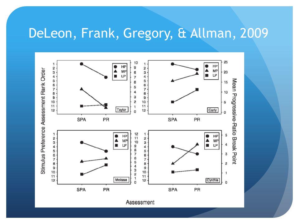 DeLeon, Frank, Gregory, & Allman, 2009