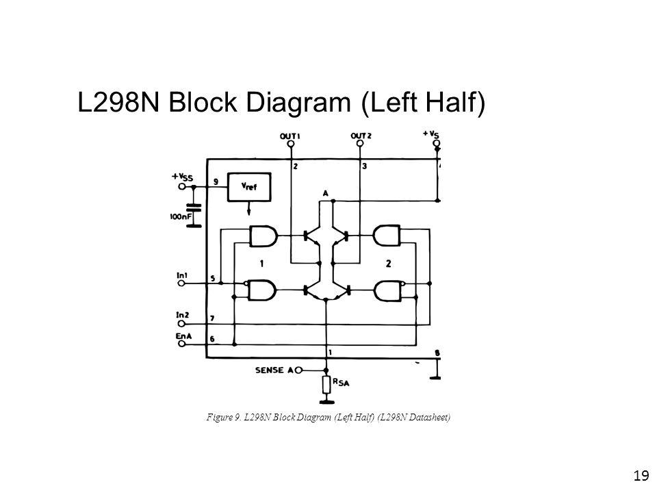L298N Block Diagram (Left Half) Figure 9. L298N Block Diagram (Left Half) (L298N Datasheet) 19