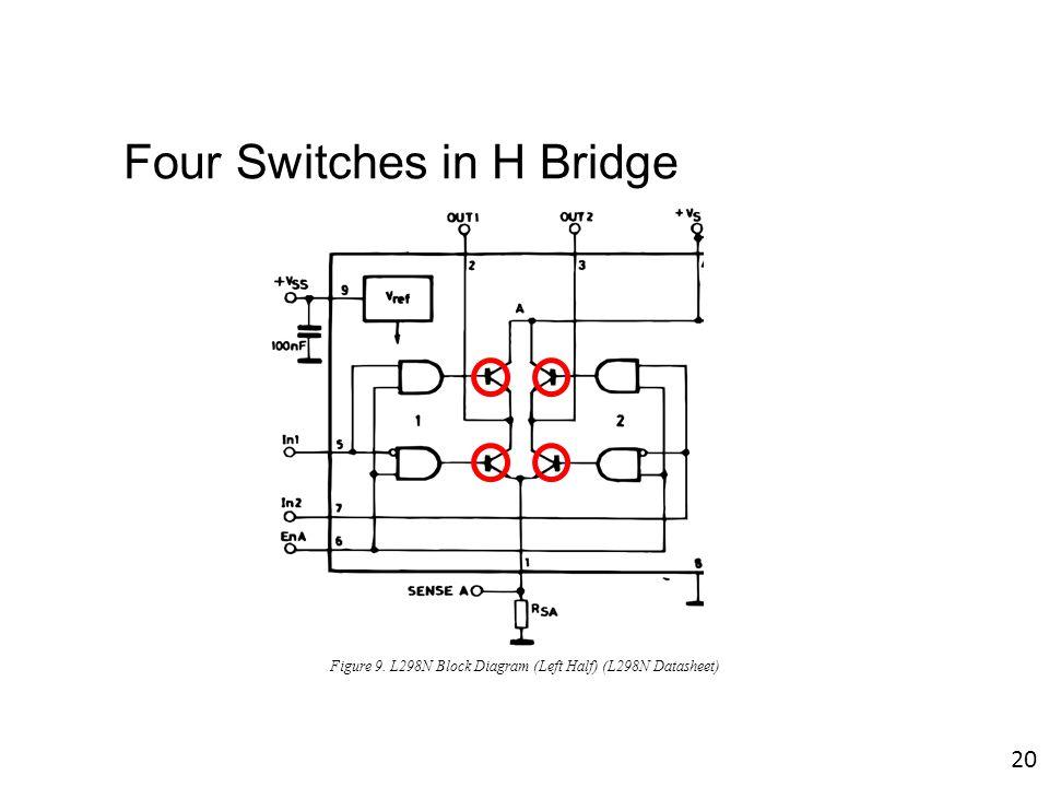 Four Switches in H Bridge Figure 9. L298N Block Diagram (Left Half) (L298N Datasheet) 20
