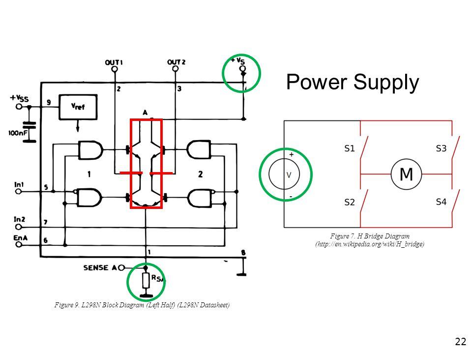 Power Supply Figure 9. L298N Block Diagram (Left Half) (L298N Datasheet) Figure 7. H Bridge Diagram (http://en.wikipedia.org/wiki/H_bridge) 22
