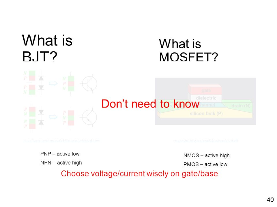 What is BJT? http://fourier.eng.hmc.edu/e84/lectures/ch4/node3.html What is MOSFET? http://robertdick.org/eecs312/lectures/dic-l5.pdf NMOS – active hi