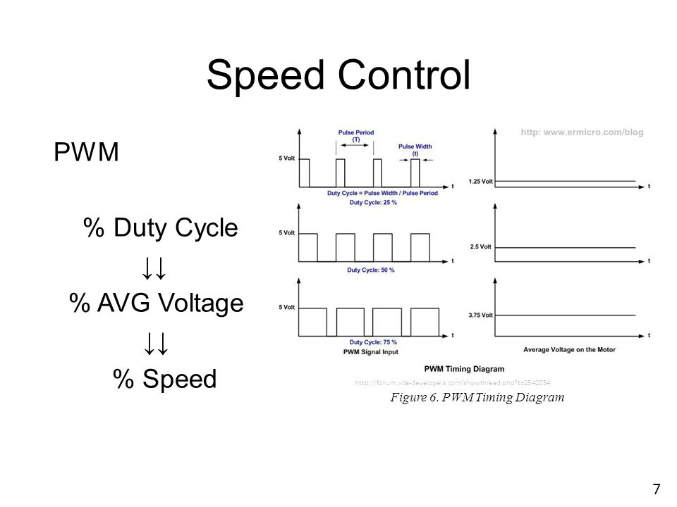But… Drive.VCC: ~3.3V Current: ~10mA Backwards.