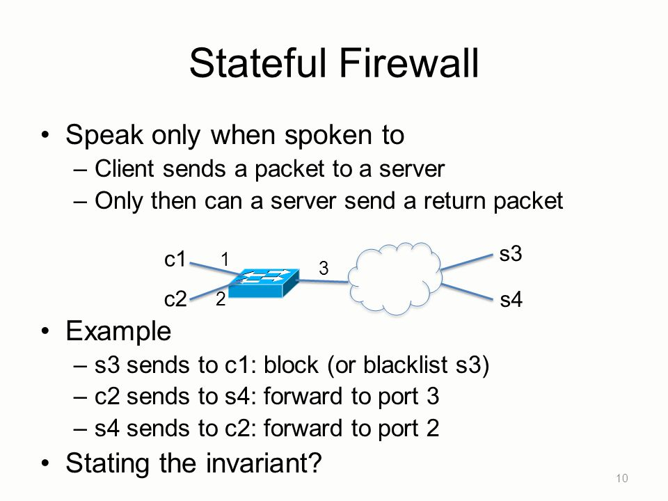 Stateful Firewall Speak only when spoken to –Client sends a packet to a server –Only then can a server send a return packet Example –s3 sends to c1: b