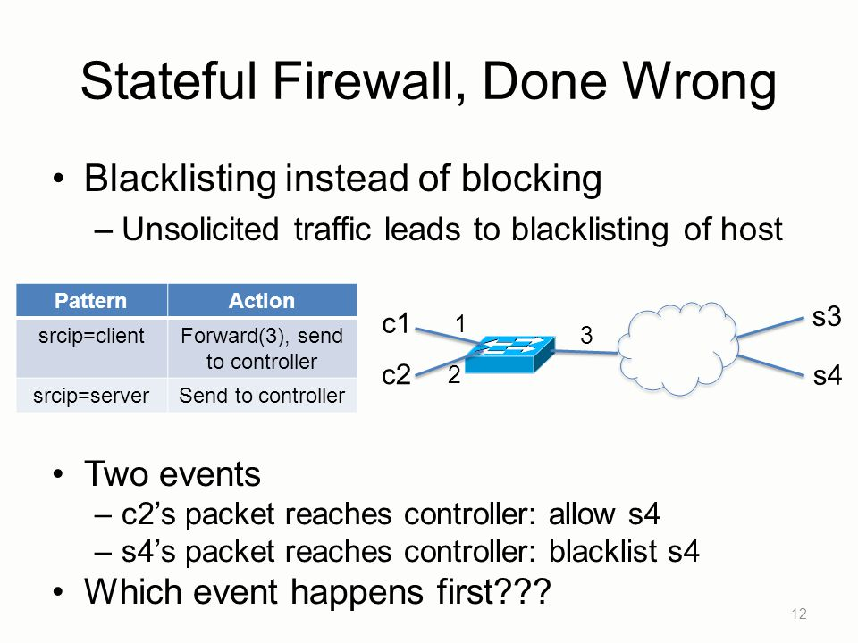 Stateful Firewall, Done Wrong Blacklisting instead of blocking –Unsolicited traffic leads to blacklisting of host 12 PatternAction srcip=clientForward(3), send to controller srcip=serverSend to controller Two events –c2's packet reaches controller: allow s4 –s4's packet reaches controller: blacklist s4 Which event happens first .