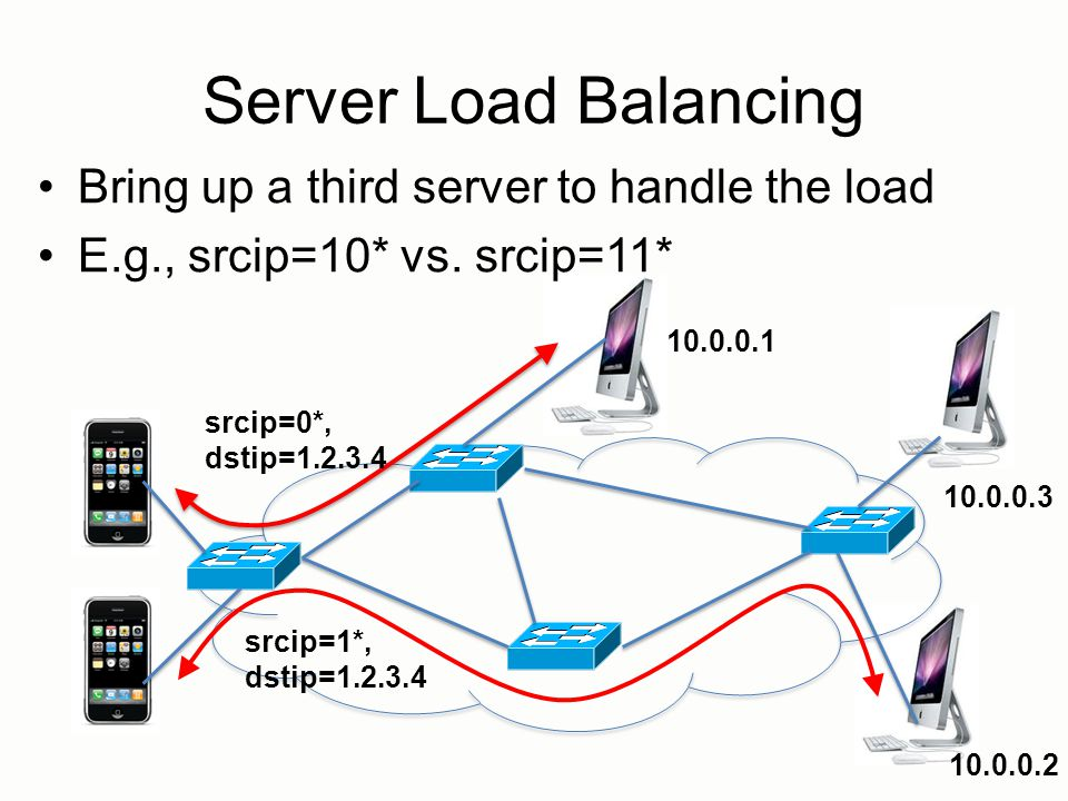 Server Load Balancing Bring up a third server to handle the load E.g., srcip=10* vs. srcip=11* srcip=0*, dstip=1.2.3.4 srcip=1*, dstip=1.2.3.4 10.0.0.
