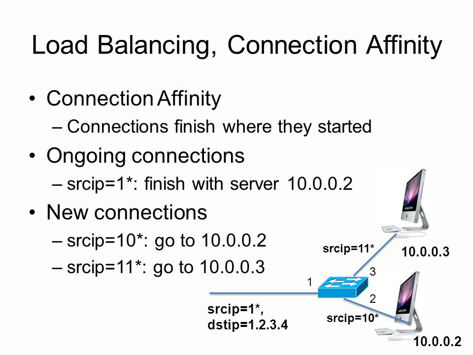 Load Balancing, Connection Affinity Connection Affinity –Connections finish where they started Ongoing connections –srcip=1*: finish with server 10.0.