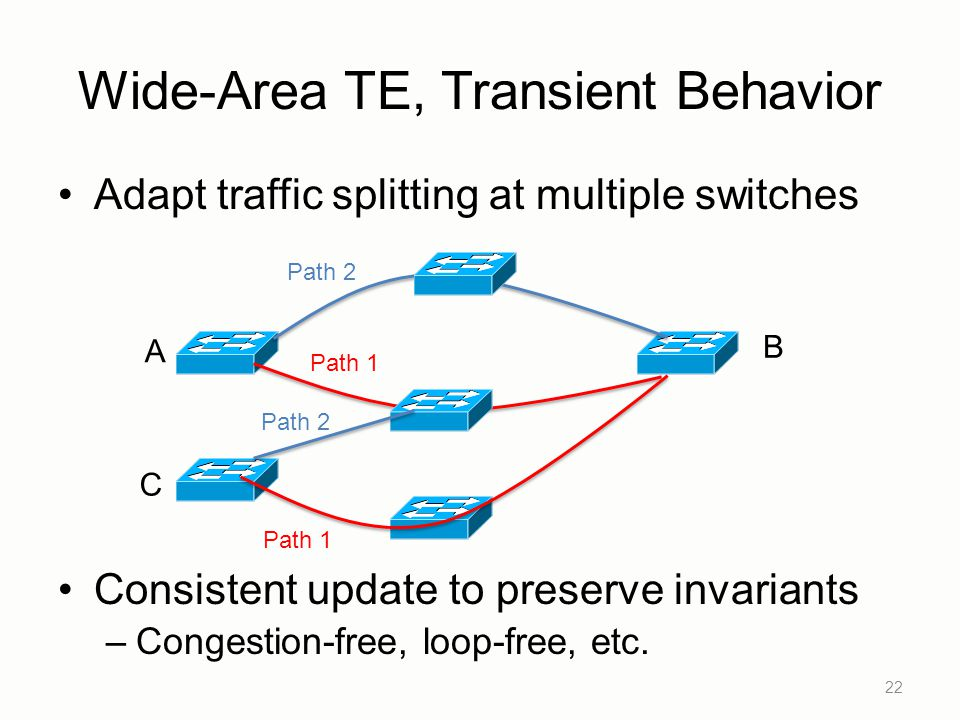 Wide-Area TE, Transient Behavior Adapt traffic splitting at multiple switches Consistent update to preserve invariants –Congestion-free, loop-free, etc.