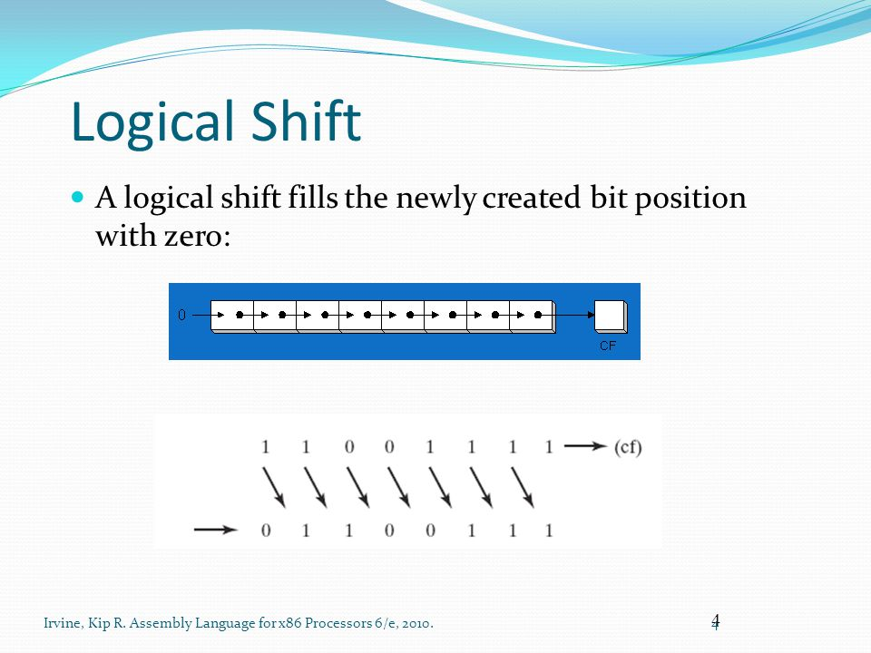 4 Irvine, Kip R. Assembly Language for x86 Processors 6/e, 2010. 4 Logical Shift A logical shift fills the newly created bit position with zero: