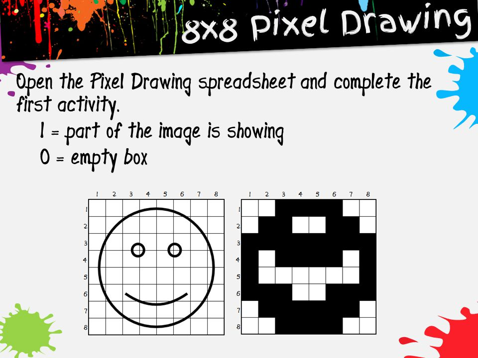 Open the Pixel Drawing spreadsheet and complete the first activity. 1 = part of the image is showing 0 = empty box 8x8 Pixel Drawing
