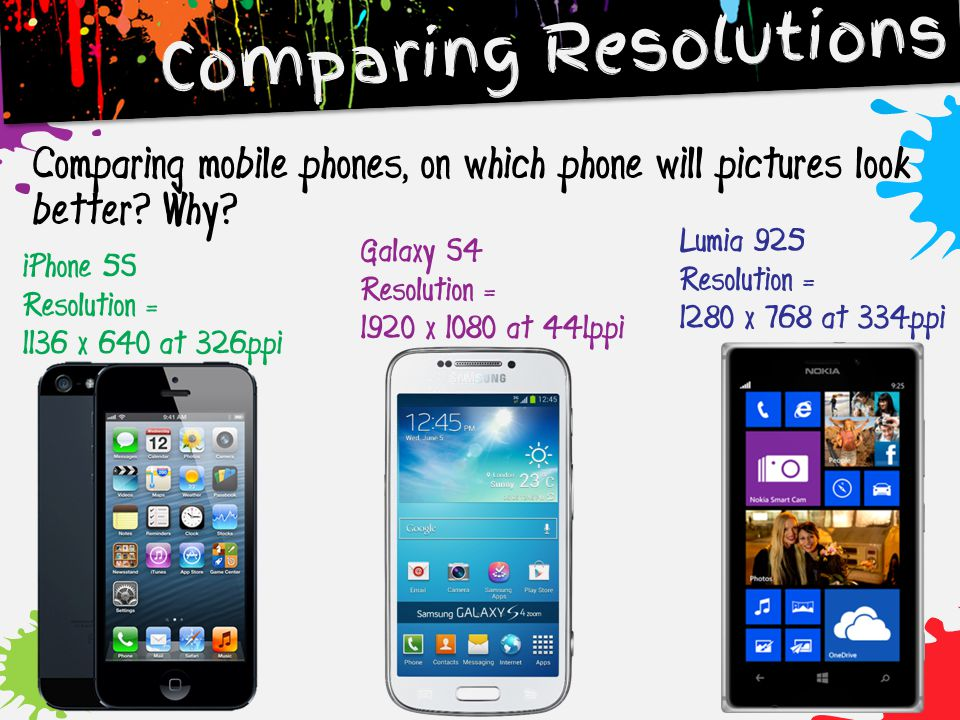 Comparing mobile phones, on which phone will pictures look better? Why? Comparing Resolutions iPhone 5S Resolution = 1136 x 640 at 326ppi Galaxy S4 Re
