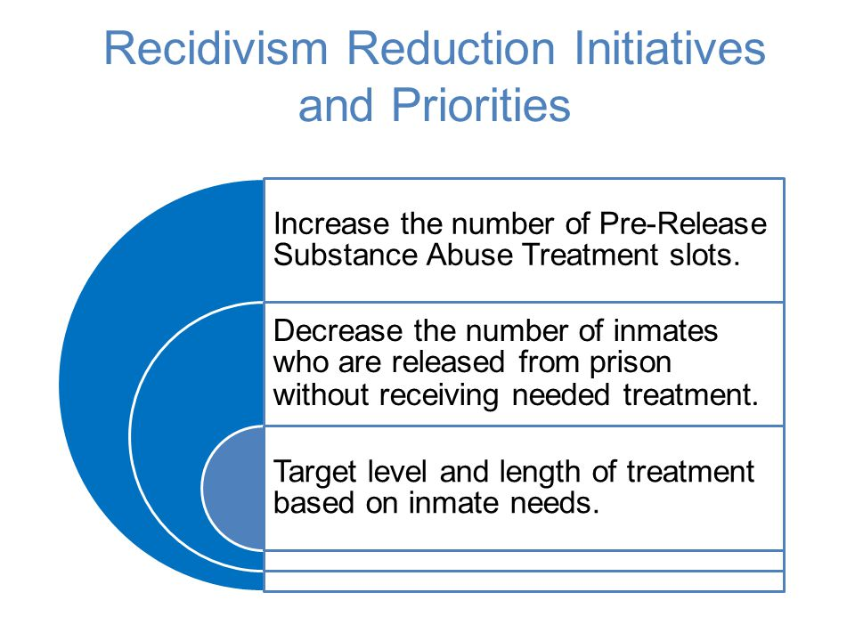 Recidivism Reduction Initiatives and Priorities Increase the number of Pre-Release Substance Abuse Treatment slots. Decrease the number of inmates who
