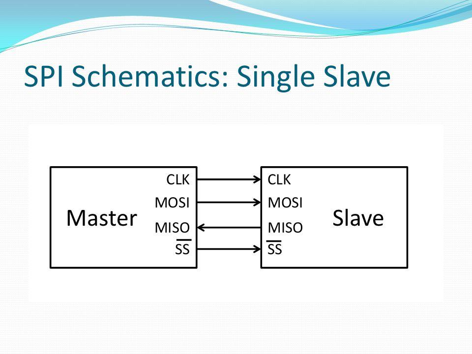SPI Schematics: Single Slave