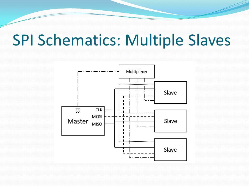 SPI Schematics: Multiple Slaves