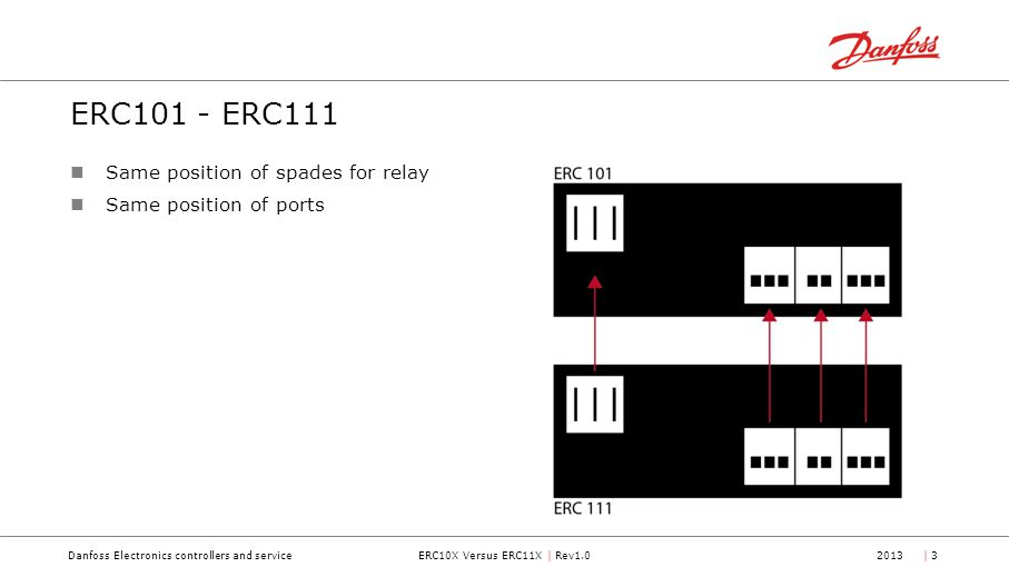 ERC10X Versus ERC11X | Rev1.0Danfoss Electronics controllers and service2013| 4| 4 ERC102 - ERC112 Same position of spades for relay Additional port 'S4' before digital 'di' port