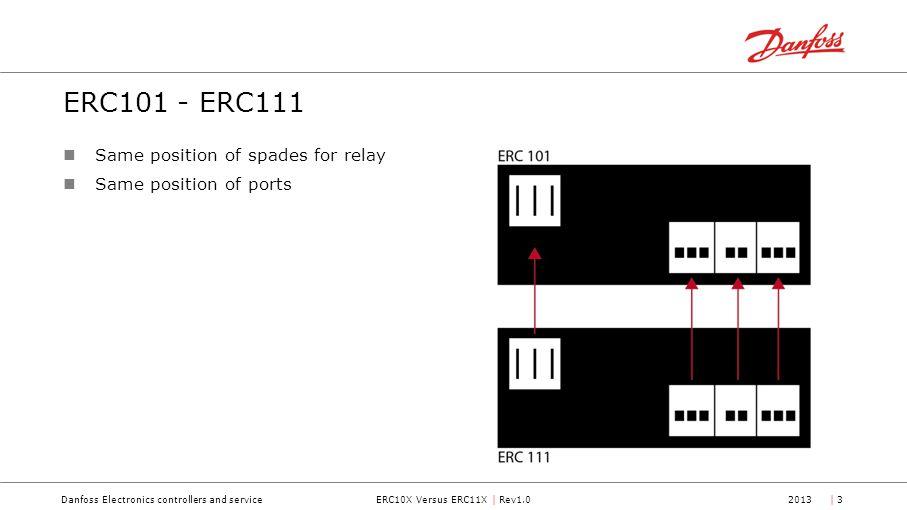ERC10X Versus ERC11X | Rev1.0Danfoss Electronics controllers and service2013| 3| 3 ERC101 - ERC111 Same position of spades for relay Same position of