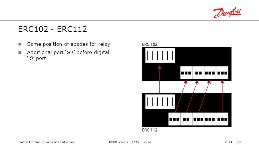 ERC10X Versus ERC11X | Rev1.0Danfoss Electronics controllers and service2013| 4| 4 ERC102 - ERC112 Same position of spades for relay Additional port '