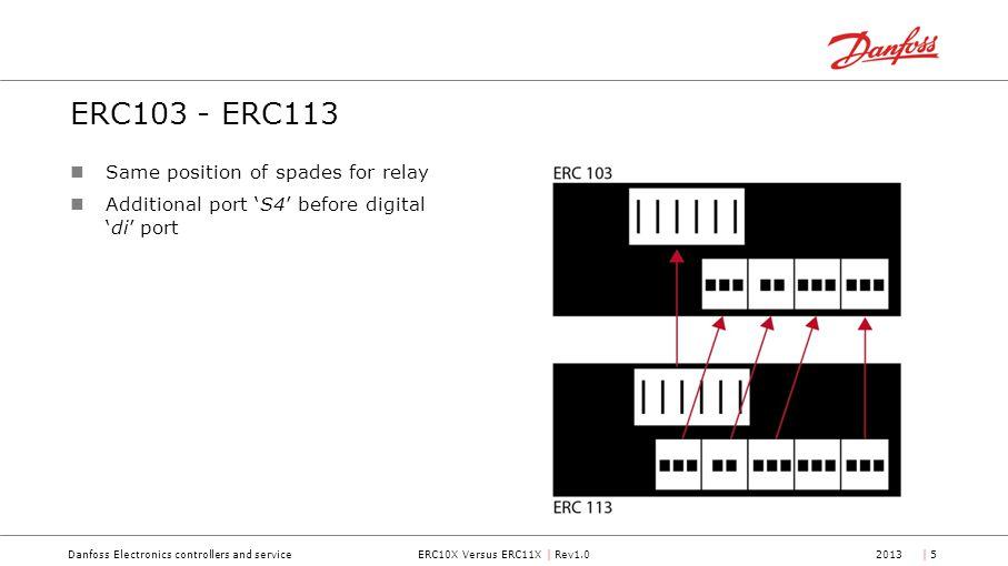 ERC10X Versus ERC11X | Rev1.0Danfoss Electronics controllers and service2013| 5| 5 ERC103 - ERC113 Same position of spades for relay Additional port '