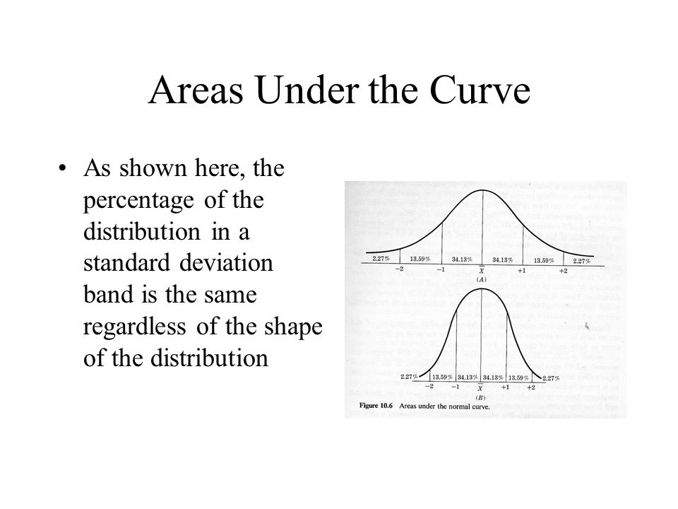 Areas Under the Normal Curve The proportion of the area under the normal curve can be interpreted as the probability that a score appears in that area.