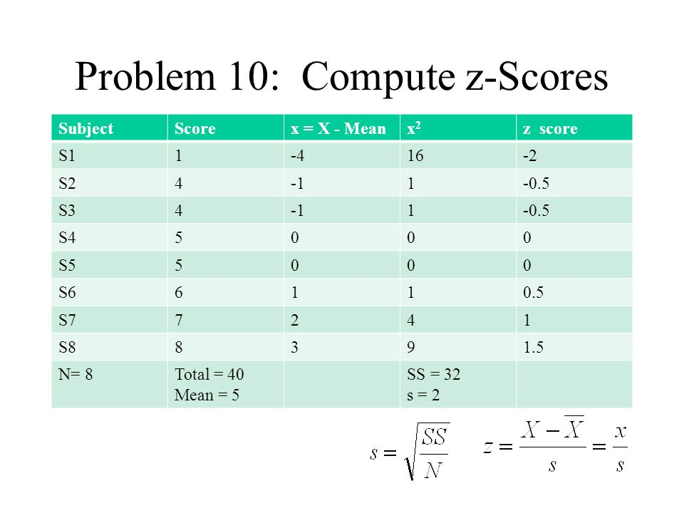 Problem 10: Compute z-Scores SubjectScorex = X - Meanx2x2 z score S11 S24 S34 S45 S55 S66 S77 S88 N=Total = Mean = SS = s =