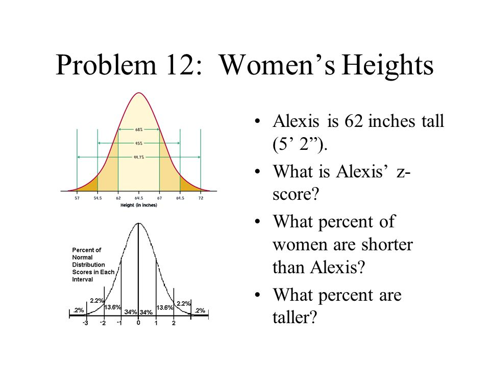 Problem 12: Women's Heights Maria is 67 inches tall (5' 7 ).