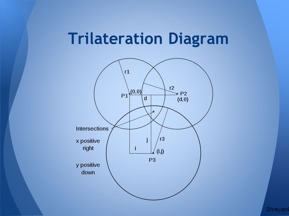 Trilateration Diagram Shreyank