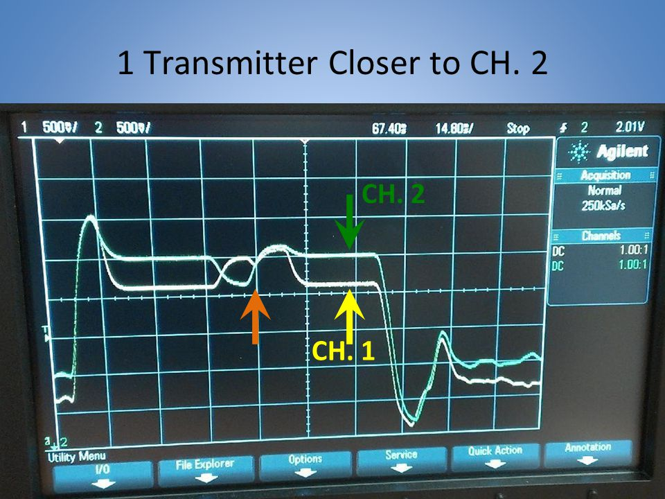 1 Transmitter Closer to CH. 2 CH. 2 CH. 1