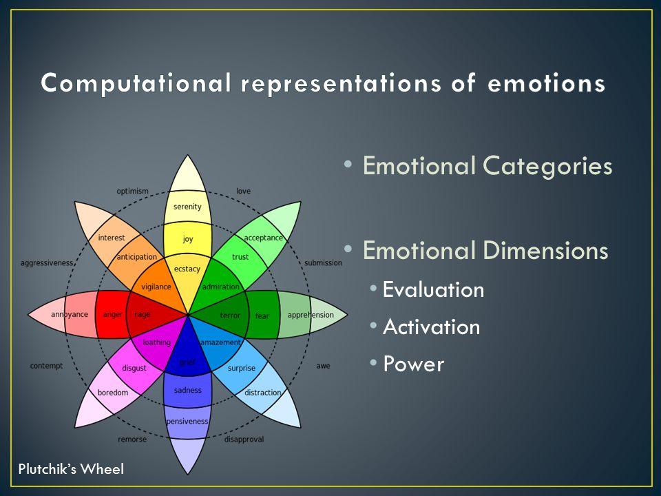 Emotional Categories Emotional Dimensions Evaluation Activation Power Plutchik's Wheel