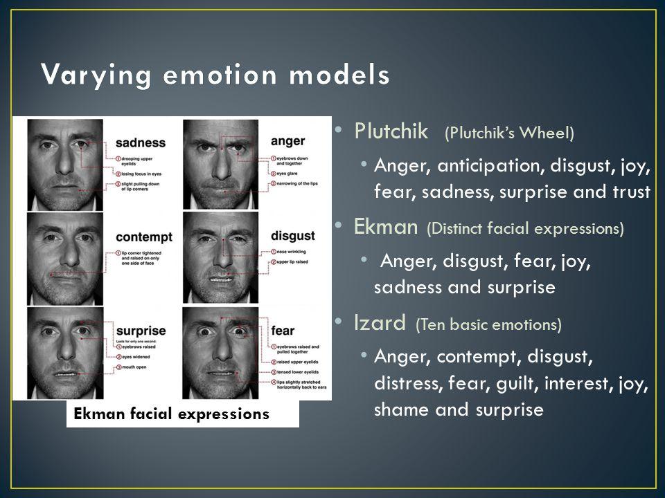 Ekman facial expressions Plutchik (Plutchik's Wheel) Anger, anticipation, disgust, joy, fear, sadness, surprise and trust Ekman (Distinct facial expressions) Anger, disgust, fear, joy, sadness and surprise Izard (Ten basic emotions) Anger, contempt, disgust, distress, fear, guilt, interest, joy, shame and surprise