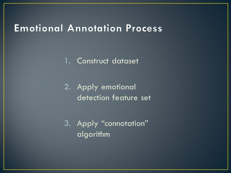 1.Construct dataset 2.Apply emotional detection feature set 3.Apply connotation algorithm