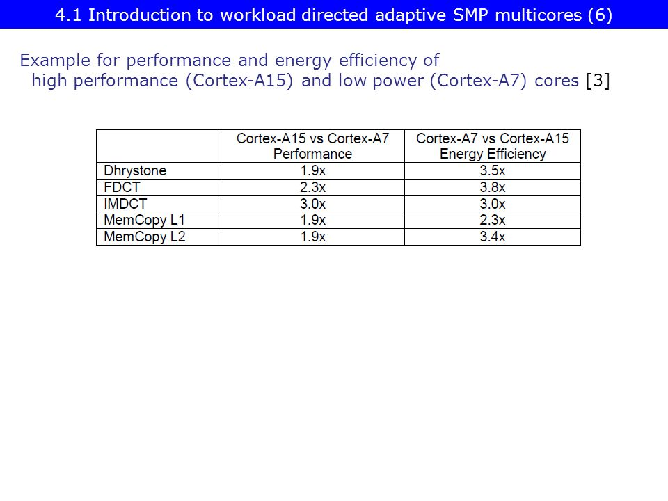 Example for performance and energy efficiency of high performance (Cortex-A15) and low power (Cortex-A7) cores [3] 4.1 Introduction to workload direct