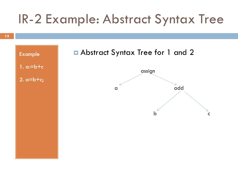 IR-2 Example: Abstract Syntax Tree Example 1. a:=b+c 2.