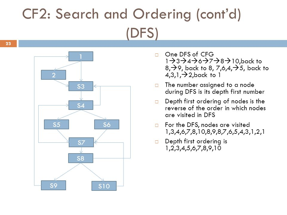 CF2: Search and Ordering (cont'd) (DFS)  One DFS of CFG 1  3  4  6  7  8  10,back to 8,  9, back to 8, 7,6,4,  5, back to 4,3,1,  2,back to