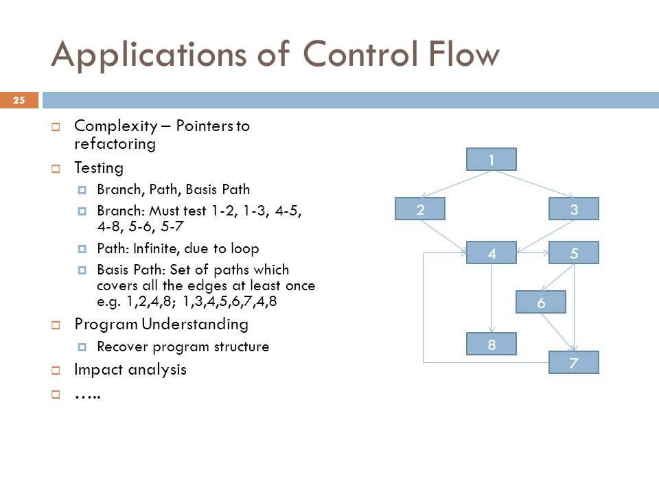 Applications of Control Flow  Complexity – Pointers to refactoring  Testing  Branch, Path, Basis Path  Branch: Must test 1-2, 1-3, 4-5, 4-8, 5-6, 5-7  Path: Infinite, due to loop  Basis Path: Set of paths which covers all the edges at least once e.g.
