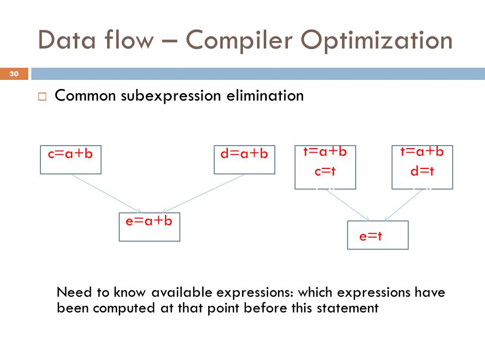 Data flow – Compiler Optimization  Common subexpression elimination Need to know available expressions: which expressions have been computed at that