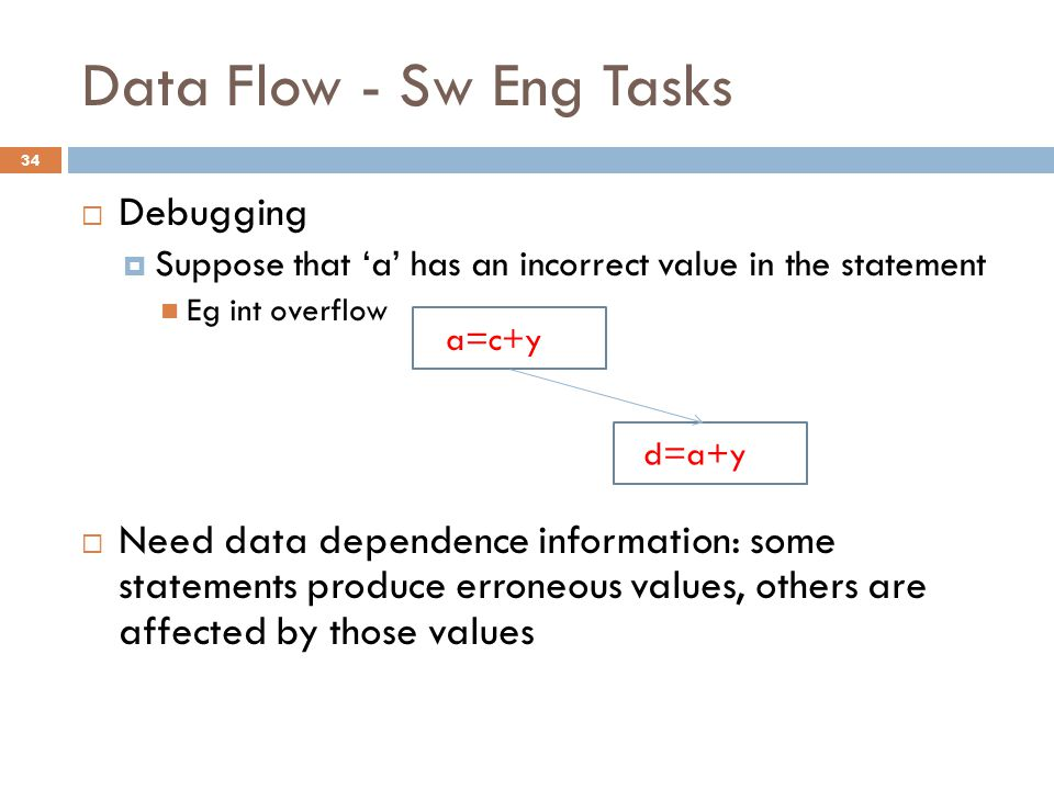 Data Flow - Sw Eng Tasks  Debugging  Suppose that 'a' has an incorrect value in the statement Eg int overflow  Need data dependence information: some statements produce erroneous values, others are affected by those values a=c+y =a d=a+y =a 34