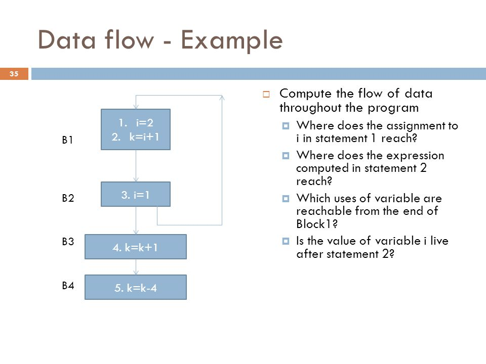 Data flow - Example  Compute the flow of data throughout the program  Where does the assignment to i in statement 1 reach?  Where does the expressi