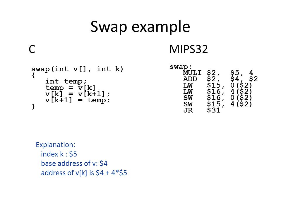 Swap example CMIPS32 swap(int v[], int k) { int temp; temp = v[k] v[k] = v[k+1]; v[k+1] = temp; } swap: MULI $2, $5, 4 ADD $2, $4, $2 LW $15, 0($2) LW $16, 4($2) SW $16, 0($2) SW $15, 4($2) JR $31 Explanation: index k : $5 base address of v: $4 address of v[k] is $4 + 4*$5