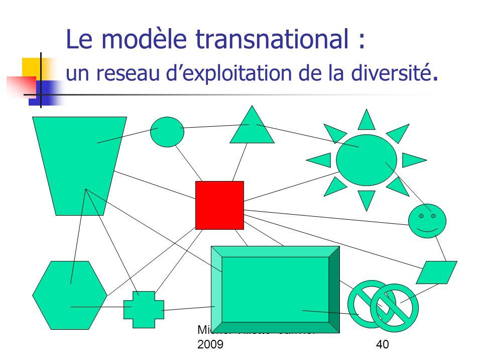 Michel Villette Janvier 200940 Le modèle transnational : un reseau d'exploitation de la diversité.