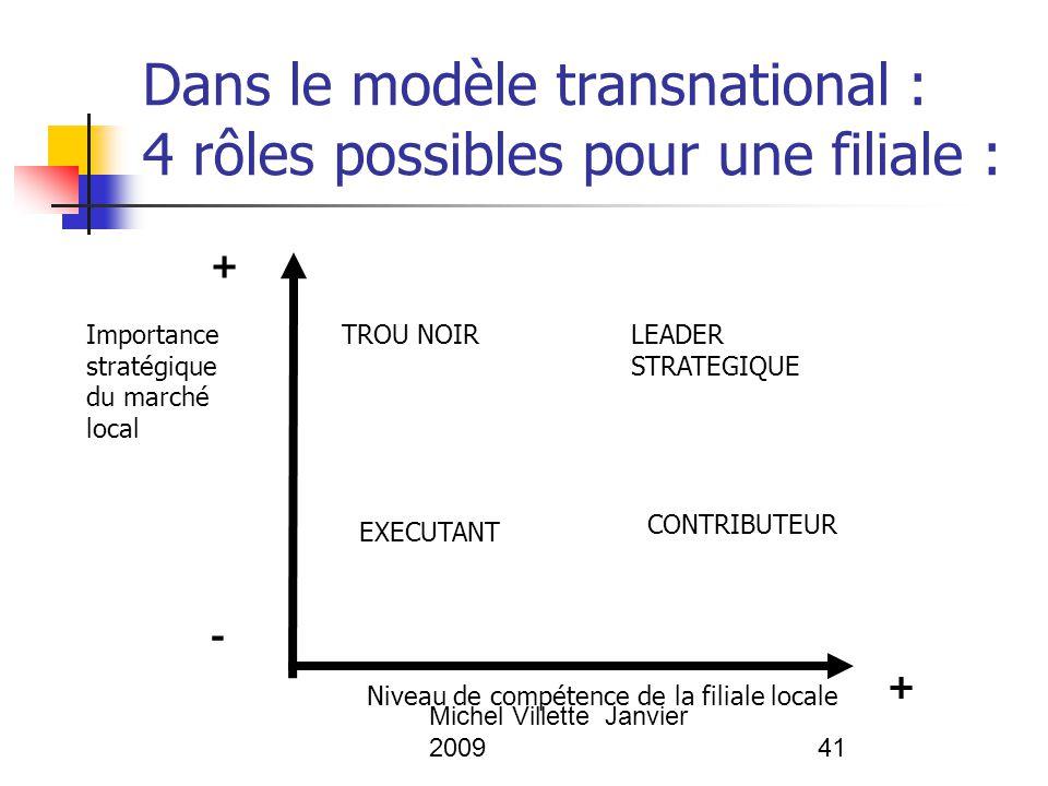 Michel Villette Janvier 200941 Dans le modèle transnational : 4 rôles possibles pour une filiale : Importance stratégique du marché local Niveau de co