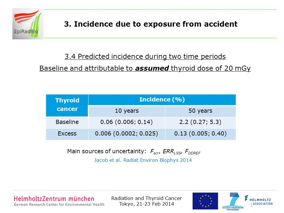 Radiation and Thyroid Cancer Tokyo, 21-23 Feb 2014 3. Incidence due to exposure from accident 3.4 Predicted incidence during two time periods Baseline