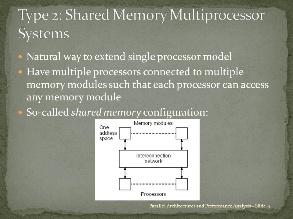 Parallel Architectures and Performance Analysis – Slide 15 Control Unit Control Signal PE 1 PE 2PE n Data Stream 1Data Stream 2Data Stream n