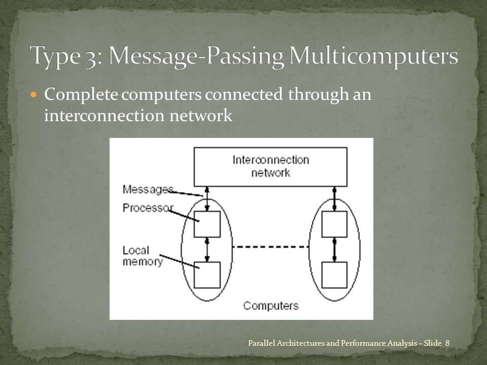 Complete computers connected through an interconnection network Parallel Architectures and Performance Analysis – Slide 8