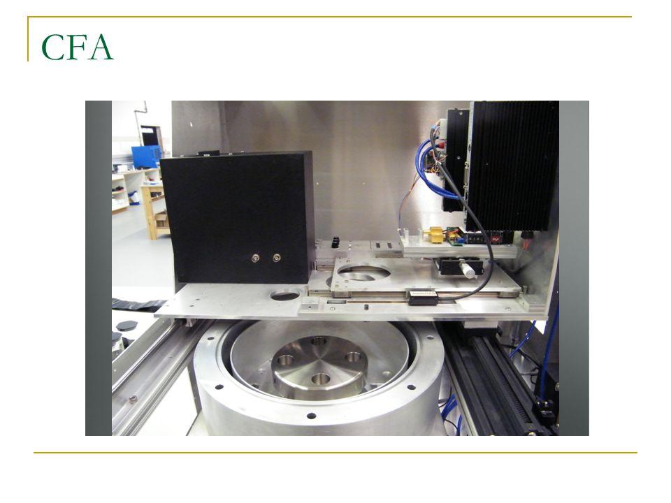 Rotor Fiber composite  Titanium inserts 8-hole 60,000 rpm 6.5 cm center Uses current cells In situ temperature measurement In testing