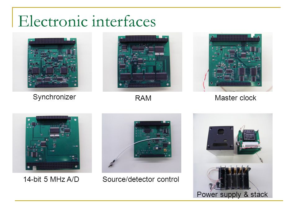 Electronic interfaces Synchronizer RAM Master clock 14-bit 5 MHz A/DSource/detector control Power supply & stack