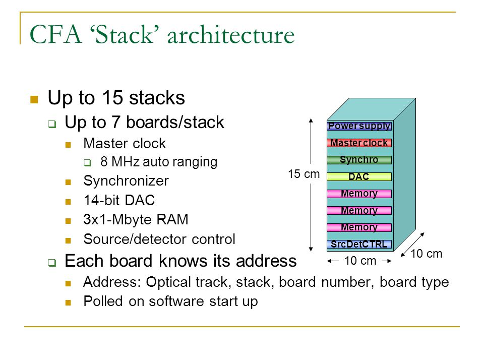 48-bit parallel DIO  11 bit address/command 4-bit stack address 3-bit board address 4-bit command  16 bits data out  16 bits data in μ s Data acquisition bus