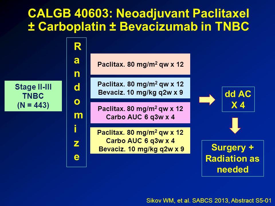 CALGB 40603: Neoadjuvant Paclitaxel ± Carboplatin ± Bevacizumab in TNBC Sikov WM, et al.
