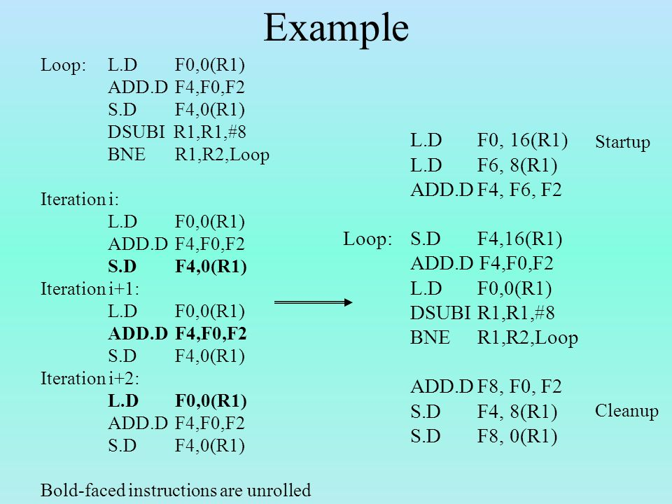 Example Loop: L.D F0,0(R1) ADD.D F4,F0,F2 S.D F4,0(R1) DSUBI R1,R1,#8 BNE R1,R2,Loop Iteration i: L.D F0,0(R1) ADD.D F4,F0,F2 S.D F4,0(R1) Iteration i+1: L.D F0,0(R1) ADD.D F4,F0,F2 S.D F4,0(R1) Iteration i+2: L.D F0,0(R1) ADD.D F4,F0,F2 S.D F4,0(R1) Bold-faced instructions are unrolled L.DF0, 16(R1) L.DF6, 8(R1) ADD.DF4, F6, F2 Loop: S.D F4,16(R1) ADD.D F4,F0,F2 L.D F0,0(R1) DSUBIR1,R1,#8 BNE R1,R2,Loop ADD.DF8, F0, F2 S.DF4, 8(R1) S.DF8, 0(R1) Startup Cleanup